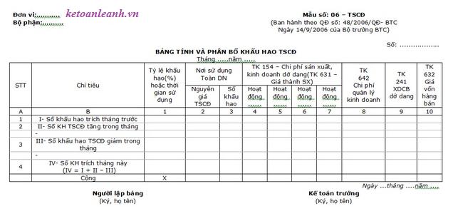 bang-tinh-và-phan-bo-khau-hao-tscd