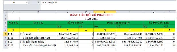 lập bảng Cân đối số phát sinh trên Excel