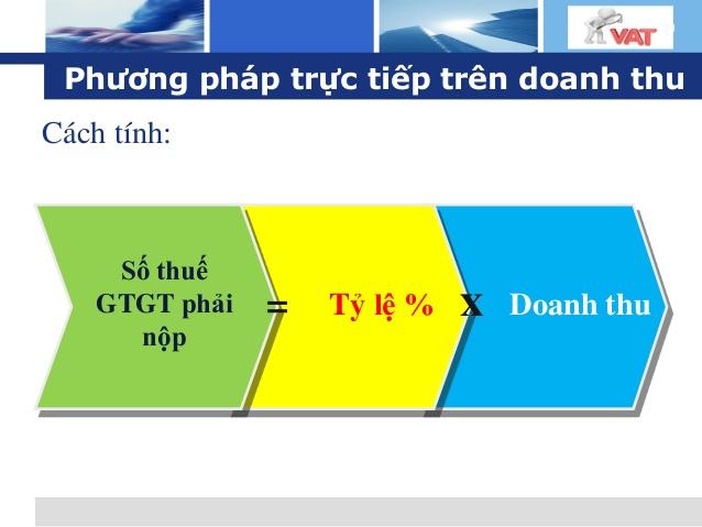 pp-truc-tiep-tren-doanh-thu