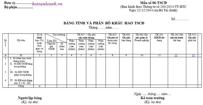 bang-tinh-va-phan-bo-khau-hao-tscd-tt200