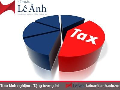 quyết toán thuế tndn cho công ty sản xuất
