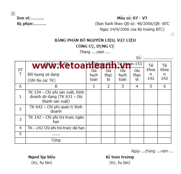 Bảng phân bổ nguyên liệu, vật liệu, công cụ, dụng cụ theo Thông tư 133/2016/TT-BTC