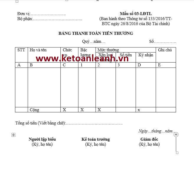 Mẫu bảng thanh toán tiền thưởng theo Thông tư 133/2016/TT-BTC
