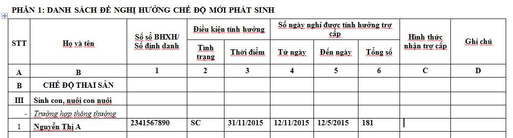 danh-sach-de-nghi-huong-che-do-thai-san-3