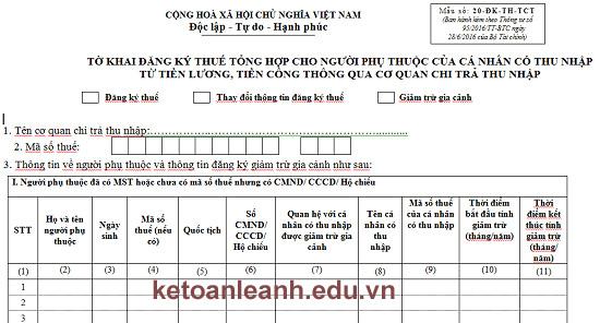 thu-tuc-dang-ky-nguoi-phu-thuoc-moi-nhat-1