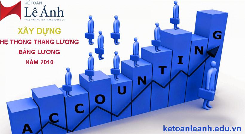 Hướng dẫn lập và trình bày bảng cân đối kế toán theo thông tư 200/2014/TT-BTC